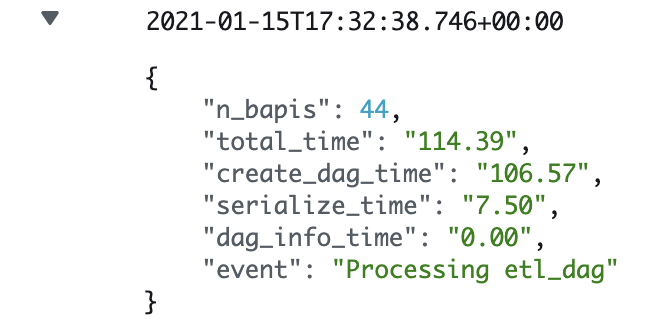 processing time of our etl dag